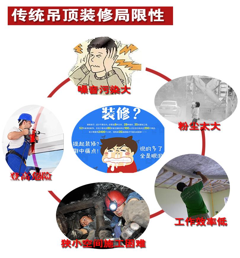 7傳統方式.jpg